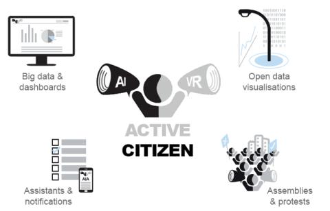 DEEP-linking Youth – Digitális ökoszisztéma a fiatalok e-részvételéért